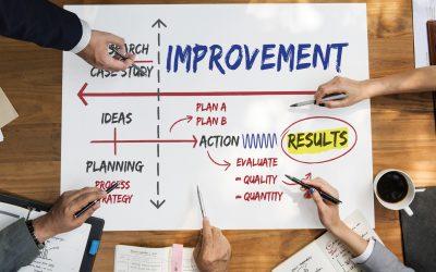 Styre og lederevaluering